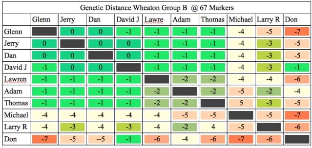 67 Marker Wheaton